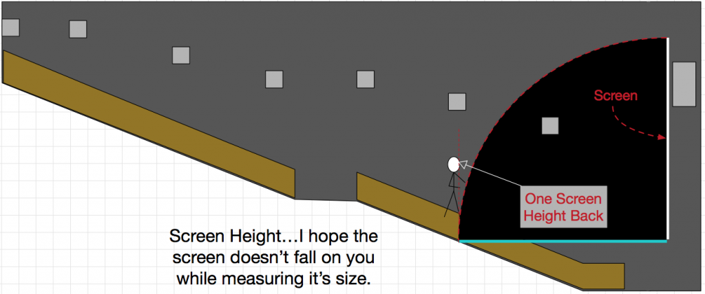 One Screen Height demo drawing
