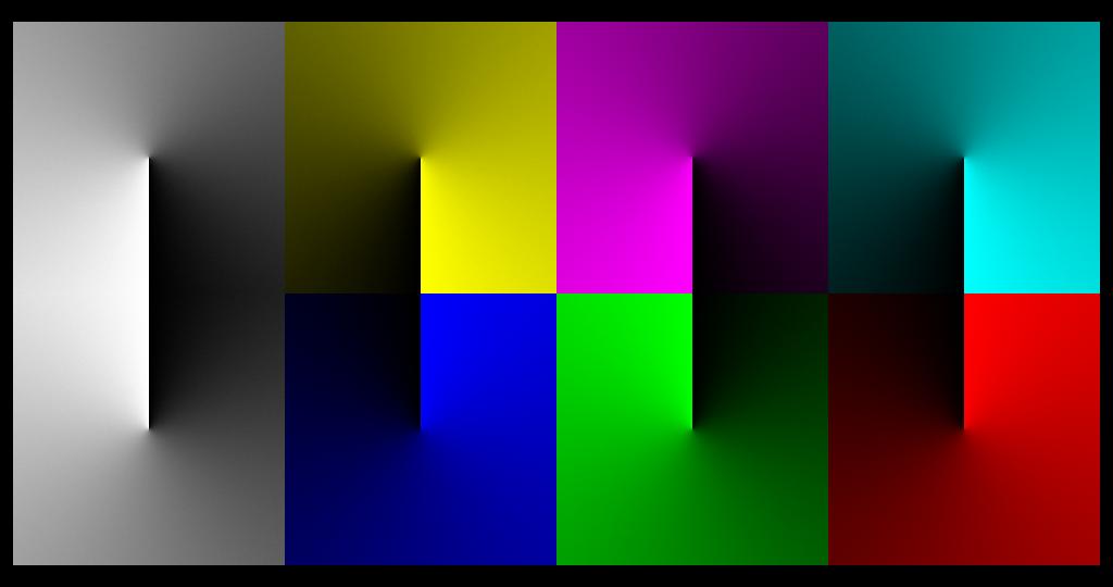 Quadranti di colore primario e secondario