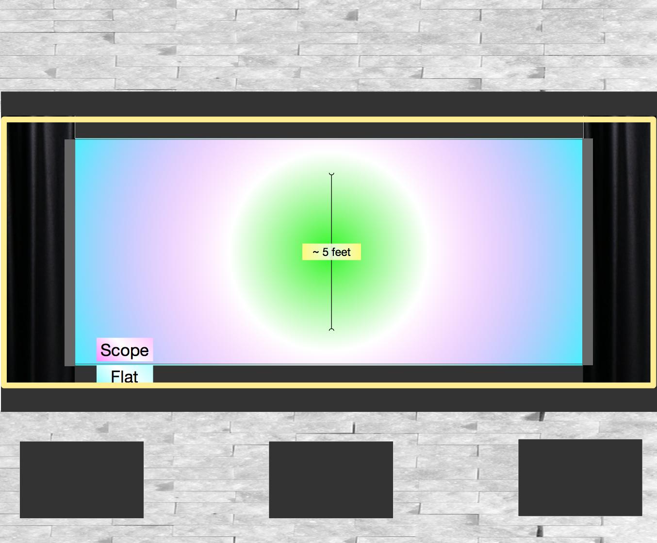 Imagen / tamaño de alcance real en caja plana en pantalla con cortinas