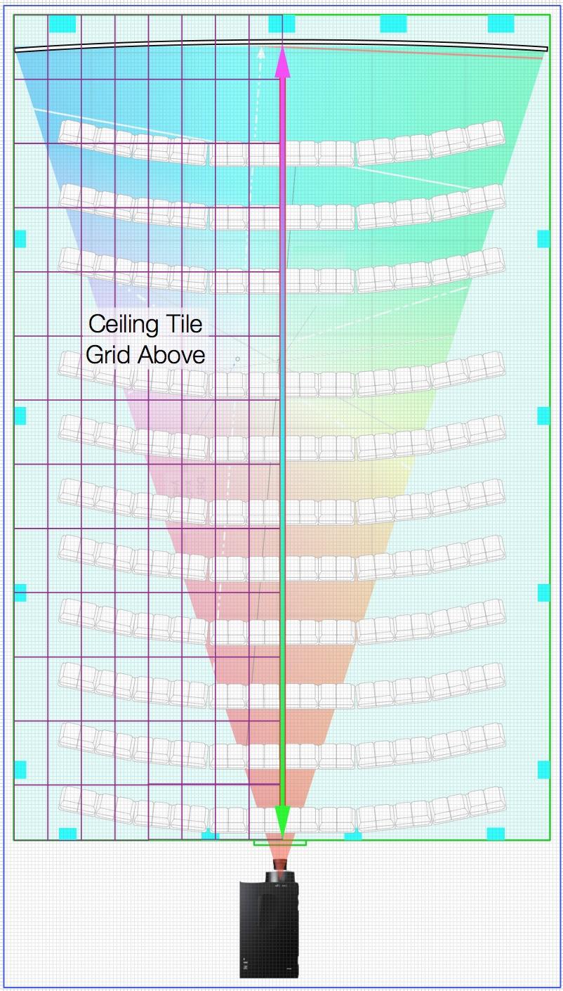 Technique de mesure de la grille de plafond
