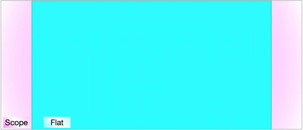 दायरे में फ्लैट, निरंतर ऊंचाई स्क्रीन