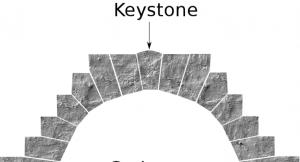 A real Keystone holding an arch together by sheer force of will.