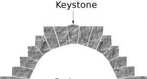 Una verdadera piedra angular que mantiene un arco unido por pura fuerza de voluntad.