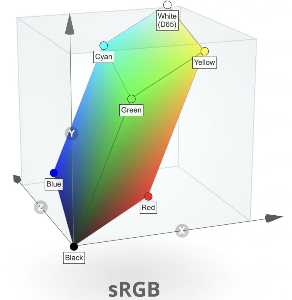 sRGB Wigglepixel